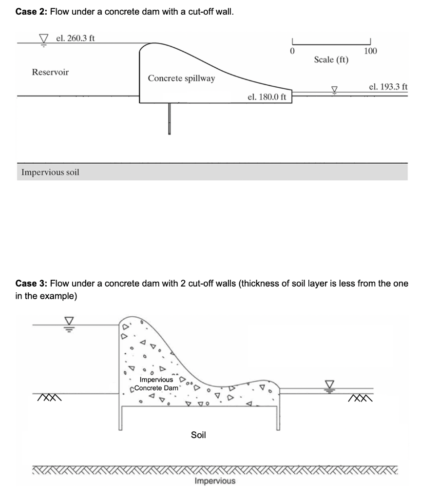 Solved Problem 1 60 Points Enlarge Figures As Needed Chegg Com