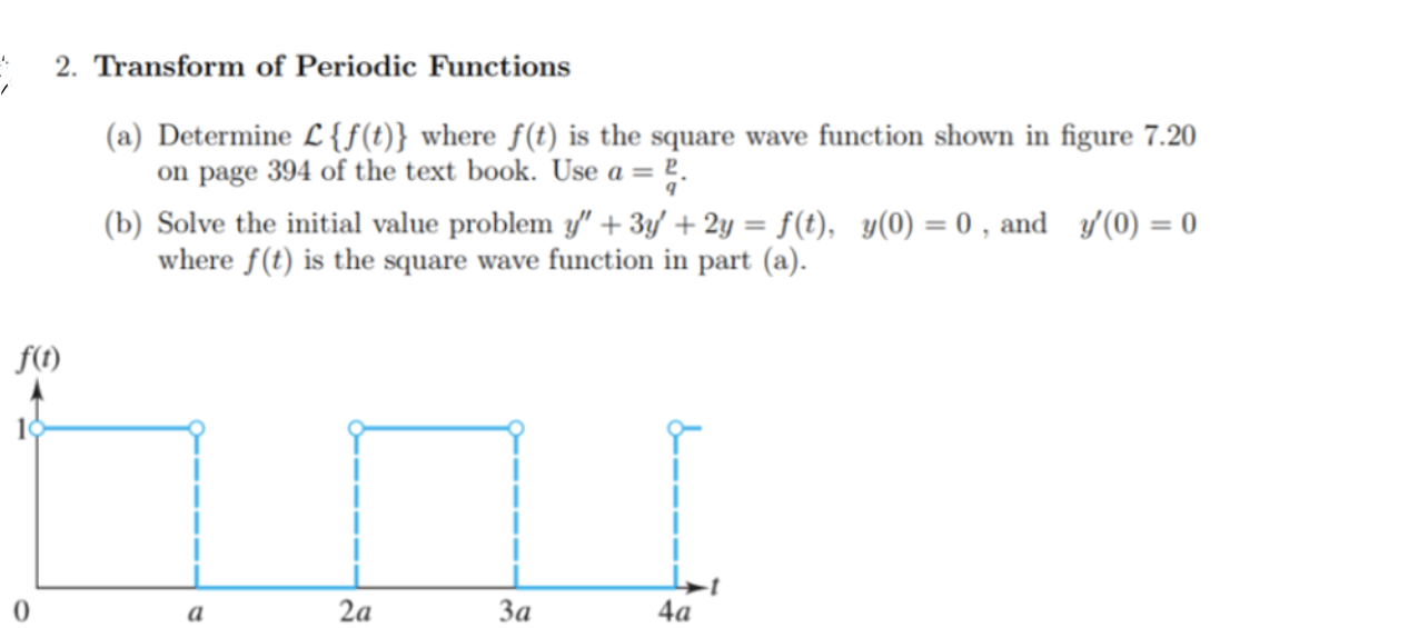 Solved 2 Transform Of Periodic Functions A Determine L Chegg Com This equation is in standard form and i covert that to slope intercept form to. chegg