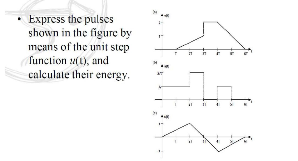 (a) As(t) Express the pulses shown in the figure by means of the unit step function u(t), and calculate their energy 2+ 11 6T