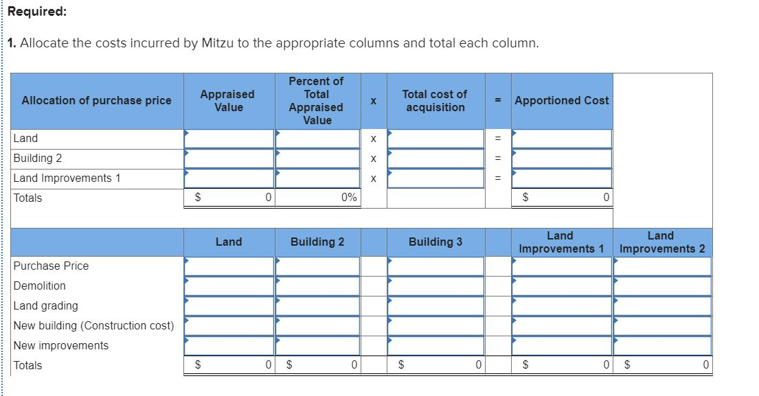 Required: 1. Allocate the costs incurred by Mitzu to the appropriate columns and total each column. Allocation of purchase pr