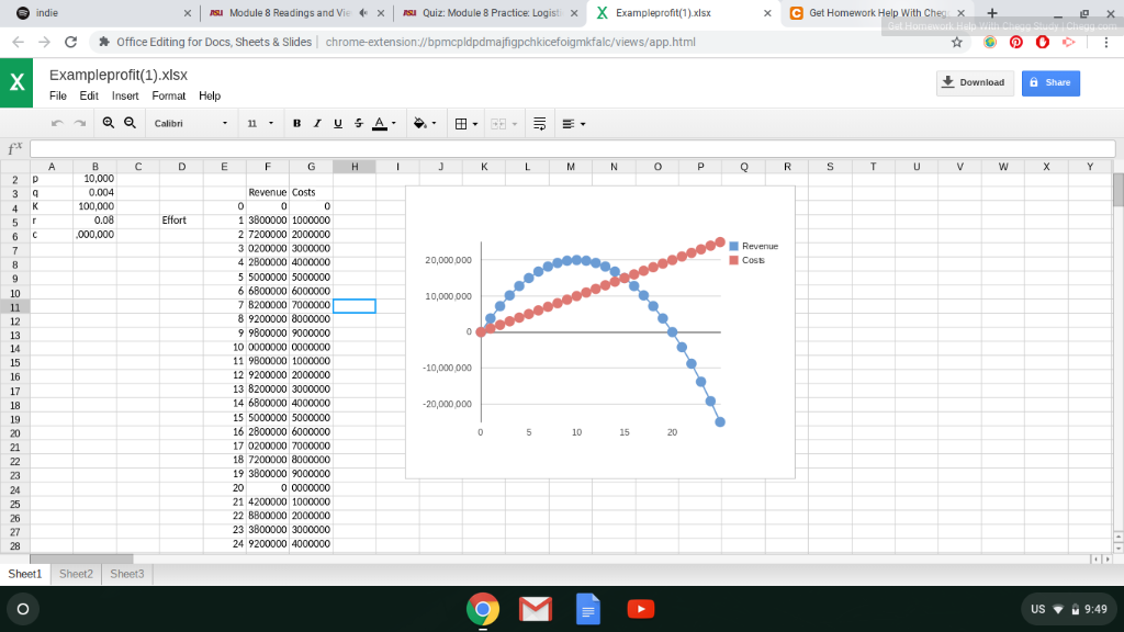 Provided Is The Excel File Exampleprofit(5) xlsx F