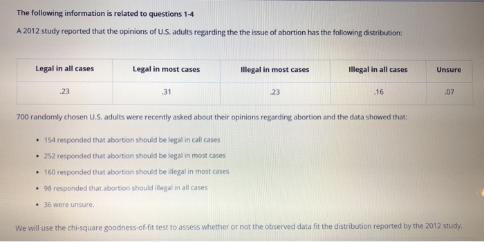 Abortion in adults apologise, but