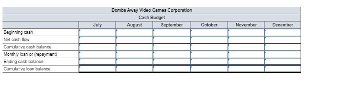 Bombs Away Video Games Corporation Has Forecasted