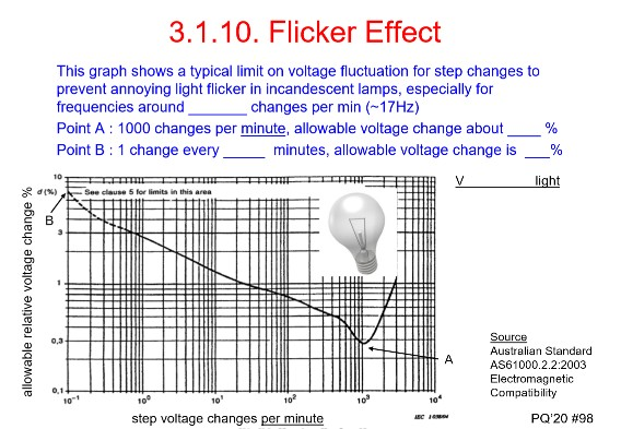 Solved 3 4 Refer To The Flicker Graph In The Notes Slid Chegg Com