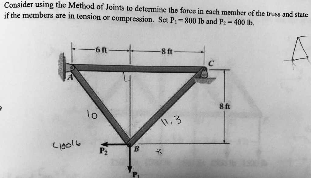 Consider using the Method of Joints to determine the force in each member of the truss and state if the members are in tensio