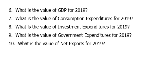 6. What is the value of GDP for 2019? 7. What is the value of Consumption Expenditures for 2019? 8. What is the value of Inve