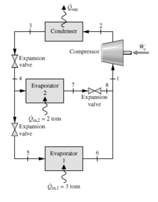 Solved: The Figure Below Shows The Schematic Diagram Of A ... on refrigeration flow diagram, refrigeration wiring schematics, refrigeration system schematic, refrigeration piping diagram, refrigeration schematic symbols, basic refrigeration cooler diagram, refrigeration block diagram, refrigeration wiring diagram, refrigeration cycle diagram, refrigeration system diagram, simple refrigeration diagram, refrigeration flow chart, refrigerator diagram, refrigeration component diagram, basic refrigeration circuit diagram, refrigeration line diagram,