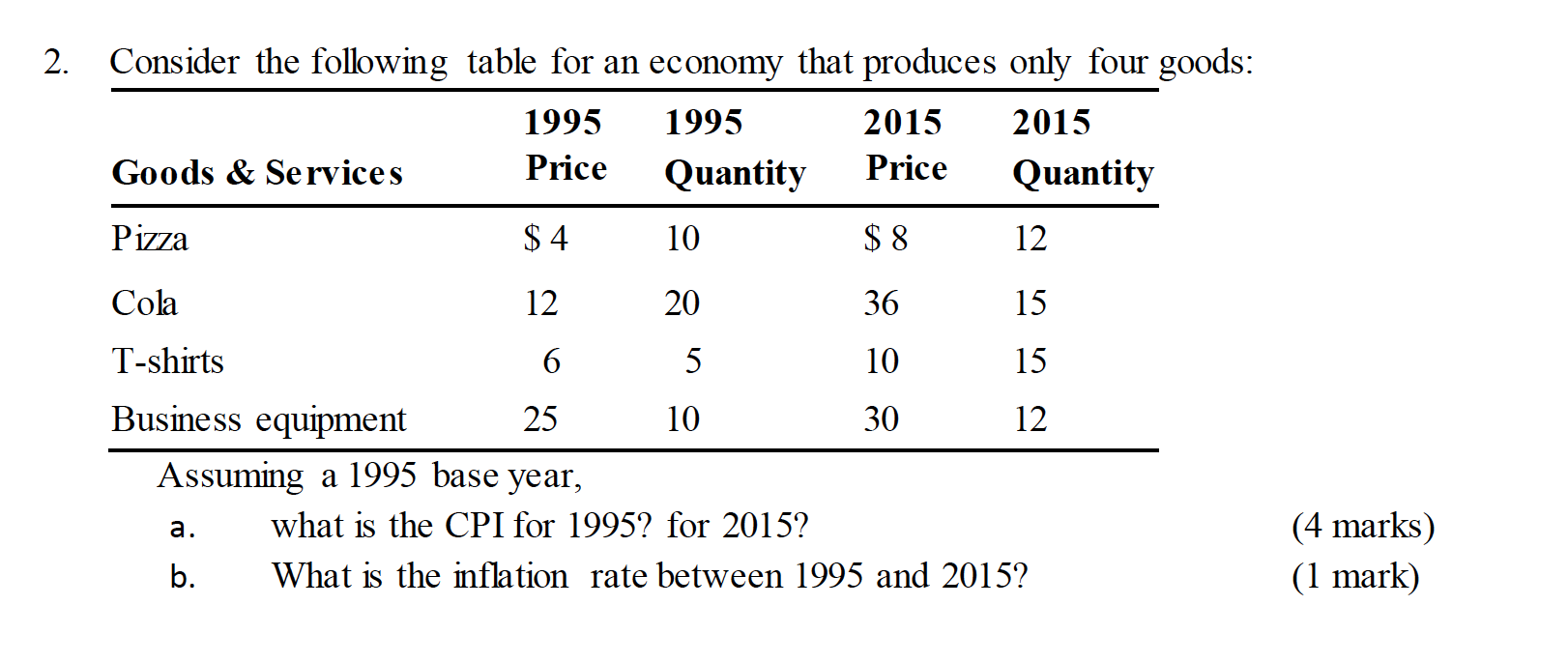 2. Consider the following table for an economy that produces only four goods: 1995 1995 2015 2015 Goods & Services Price Quan