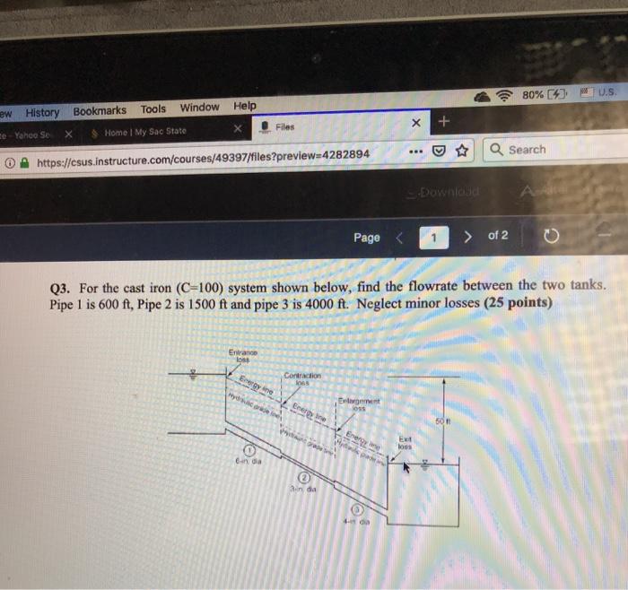 Solved: U S 80% [ Window Help X Tools Files Ew History Boo