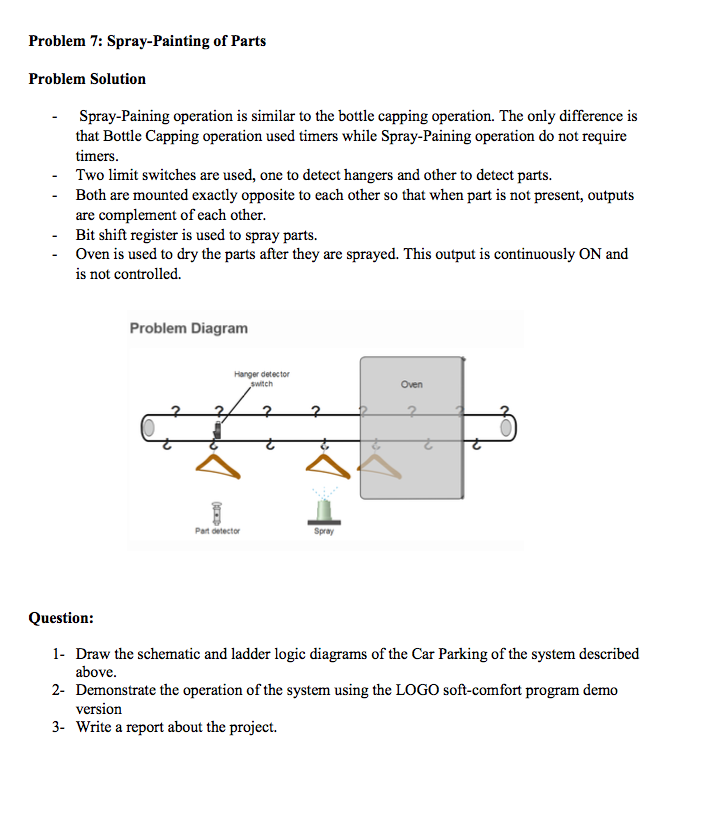 Solved List Of Inputs And Outputs Schematic Diagram Lad Chegg Com