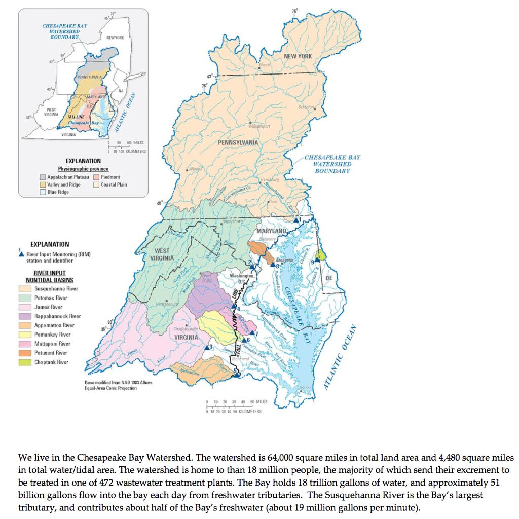 Chesapeake Bay Watershed Boundari New York Marylan