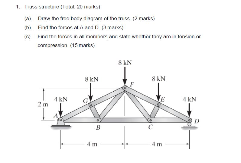 tension diagramme solved 1 truss structure  total 20 marks   a  draw the  1 truss structure  total 20 marks