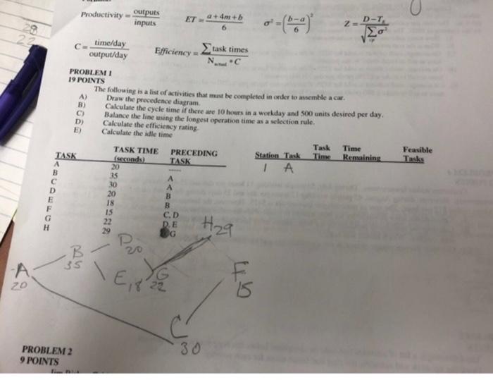 Solved: D-T Productivity Utputs Inputs A+4m+b ET 6 28 22 Σ