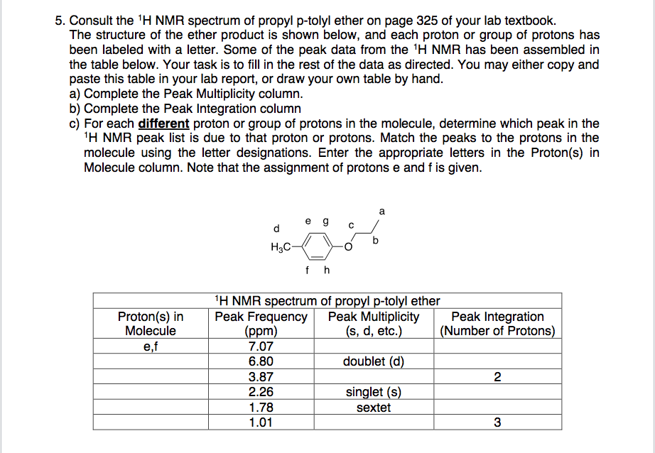 Solved 5 Consult The 1h Nmr Spectrum Of Propyl P Tolyl E