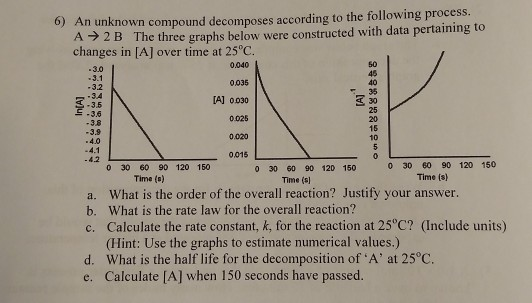 6) An unknown compound decomposes according to the following process. A > 2B The three graphs below were constructed with dat