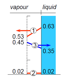 Solution of the linearized equations of multicomponent mass transfer: I