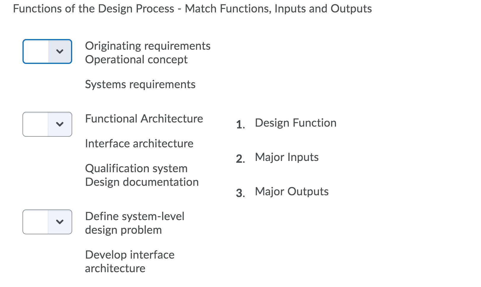 Solved Functions Of The Design Process Match Functions Chegg Com