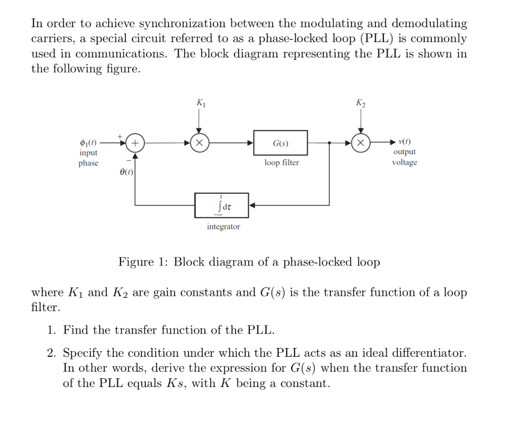 Pll Phase Locked Loops