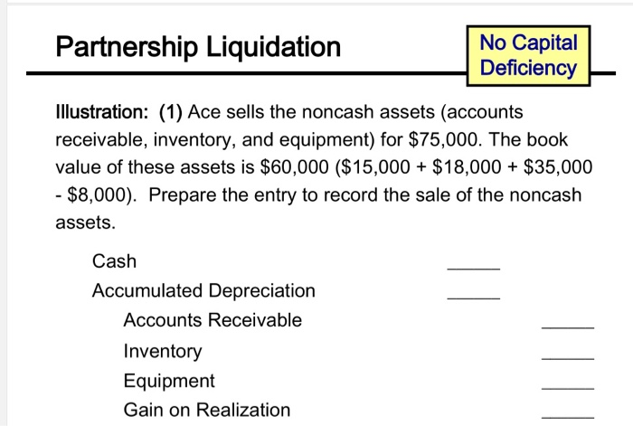 Liquidating a company with no assets