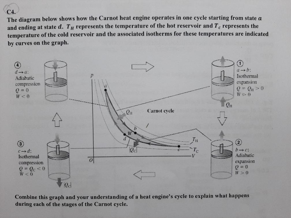 [ANLQ_8698]  Solved: C4. The Diagram Below Shows How The Carnot Heat En... | Chegg.com | C4 Engine Diagram |  | Chegg
