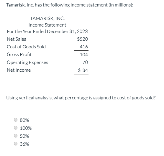 Tamarisk, Inc. has the following income statement (in millions): $520 TAMARISK, INC. Income Statement For the Year Ended Dece
