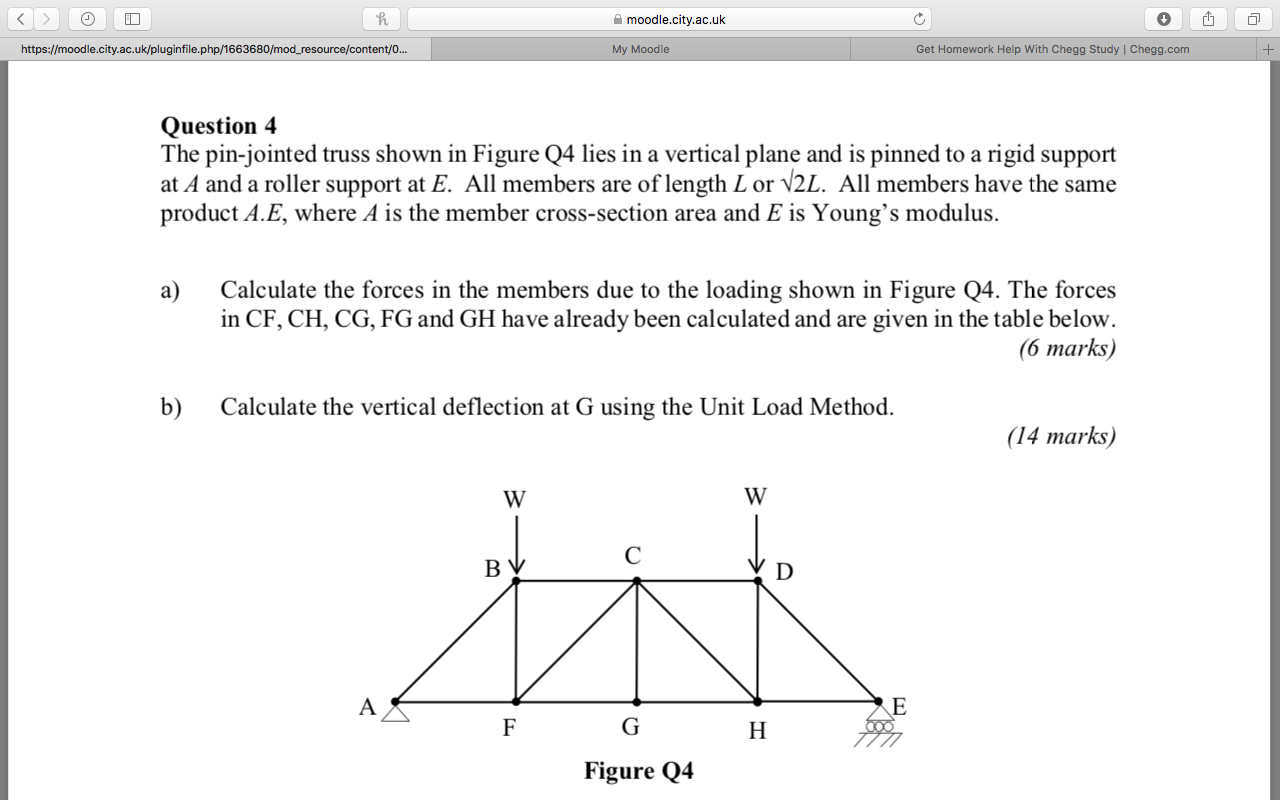 Solved: Question 4 The Pin jointed Truss Shown In Figure Q