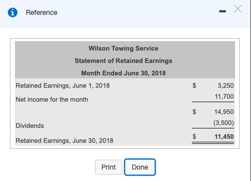 Solved I Reference Wilson Towing Service Statement Of Ret Chegg Com