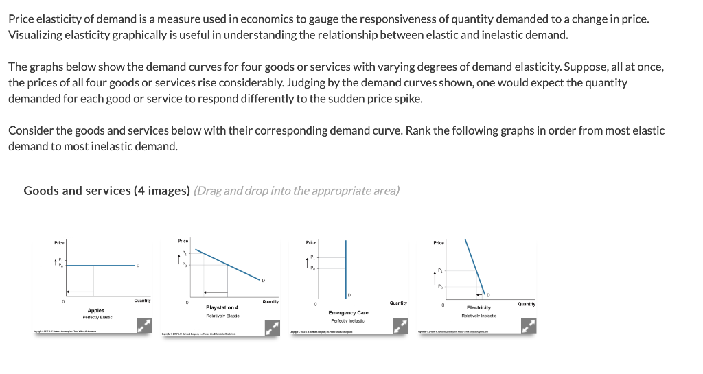 Solved Price Elasticity Of Demand Is A Measure Used In Ec