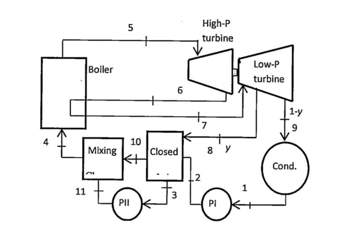500 Mw Power Plant Diagram