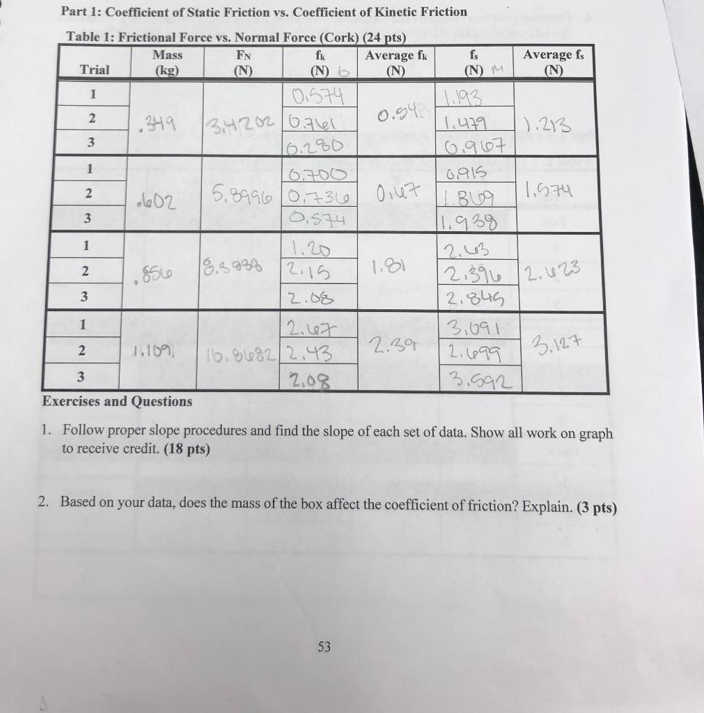 EN 1 809 Part 1: Coefficient Of Static Friction Vs... | Chegg.com