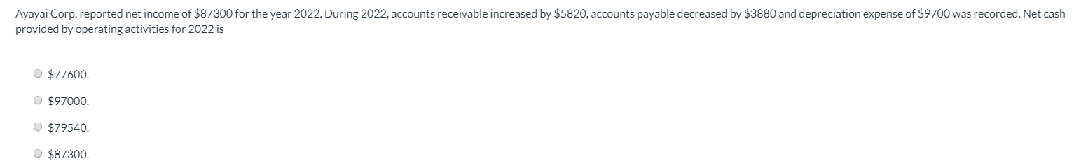 Ayayai Corp.reported net income of $87300 for the year 2022. During 2022, accounts receivable increased by $5820, accounts pa