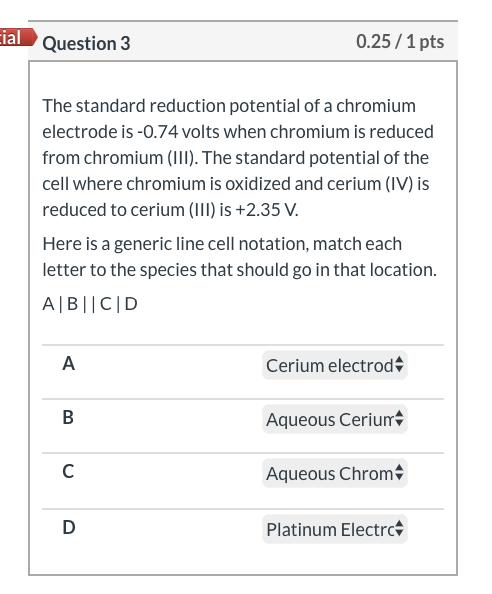 Chromium Line