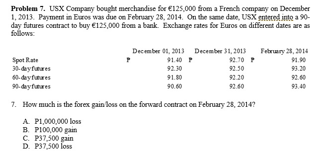 Solved: Problem 7. USX Company Bought Merchandise For €125... | Chegg.com