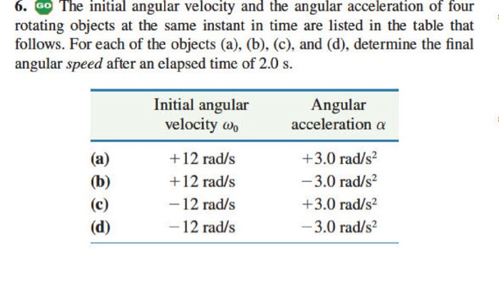 Solved: 6  Go The Initial Angular Velocity And The Angular