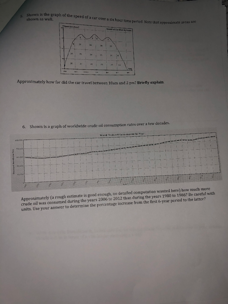 Solved: 5  Shown Is The Own Is The Graph Of The Speed Of A