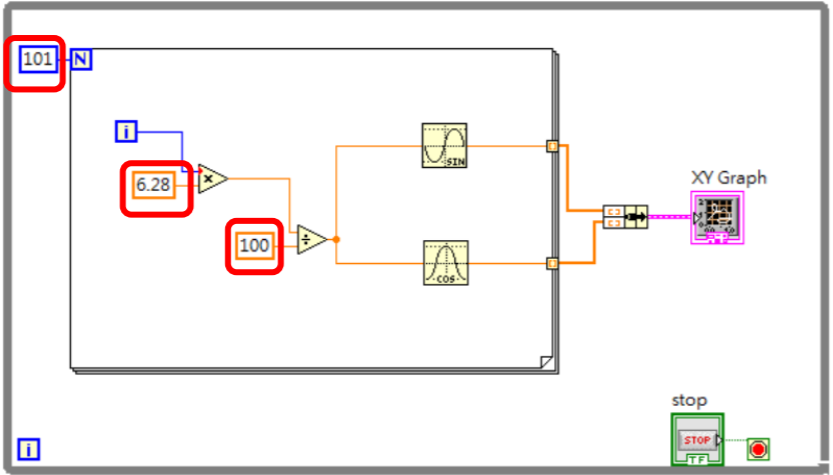 Labview Please Tell Me The Function Of The Followi Chegg Com