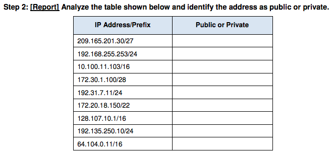 Step 2: [Report] Analyze the table shown below and identify the address as public or private. IP Address/Prefix Public or Pri