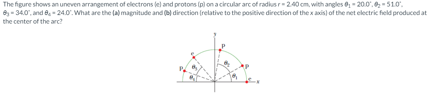 The figure shows an uneven arrangement of electrons (e) and protons (p) on a circular arc of radius r = 2.40 cm, with angles