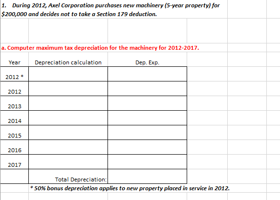 Solved Complete The 4 Depreciation Tables Caclulations