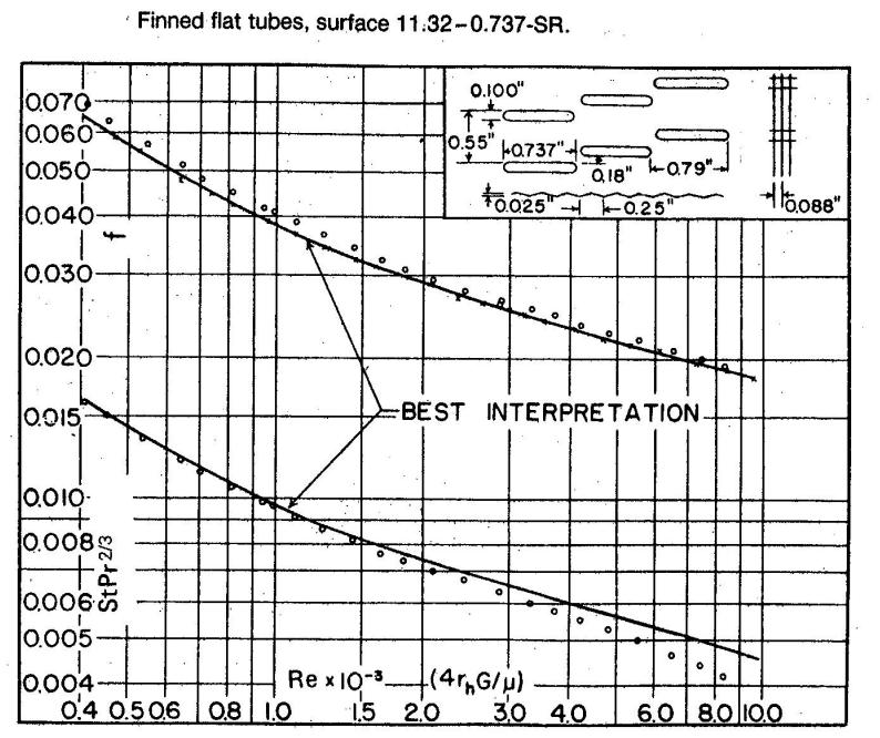 Oil-Seal Wellendichtring 1 Stück 17x25x4 AS = BASL,DASL,TC,WAS, Simmerring