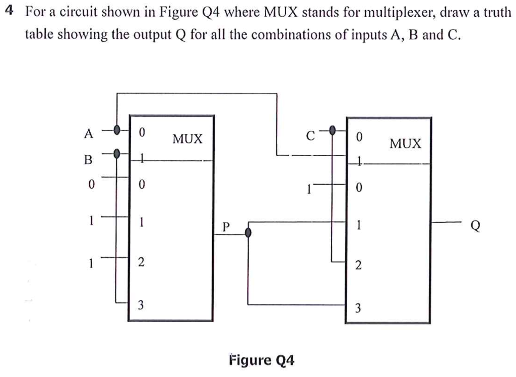 solved  4 for a circuit shown in figure q4 where mux stand