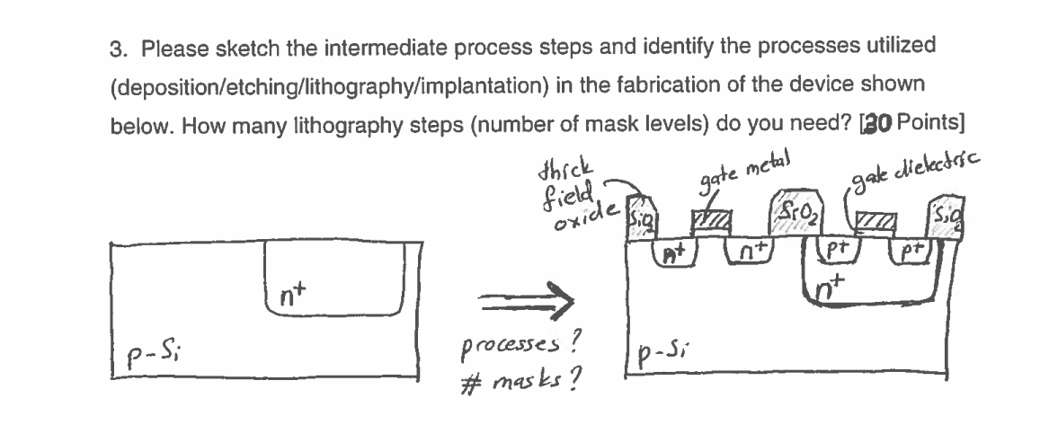 3. Please sketch the intermediate process steps and identify the processes utilized (deposition/etching/lithography/implantat