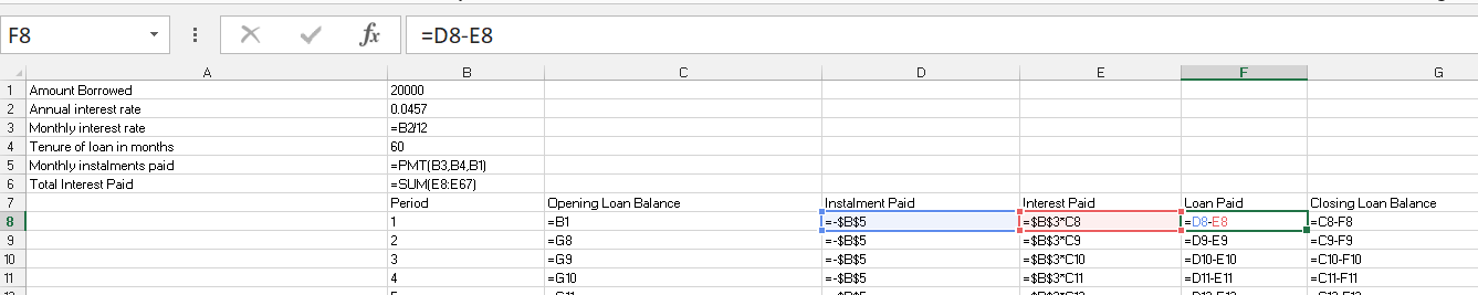 Create An Amortization Table In Excel Or Other Sp