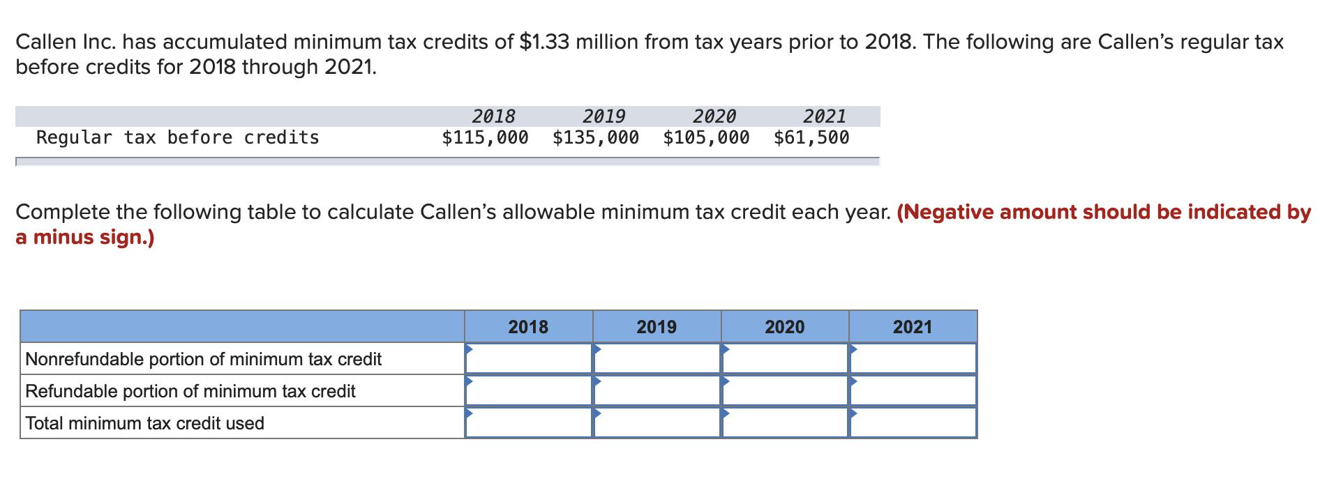 Callen Inc Has Accumulated Minimum Tax Credits Of Chegg Com