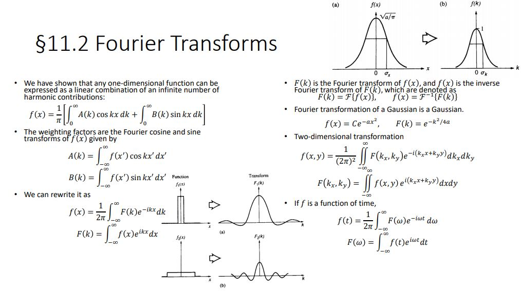 Solved: 11 4 Show That F{1} = 2100(k) $11 2 Fourier Transf