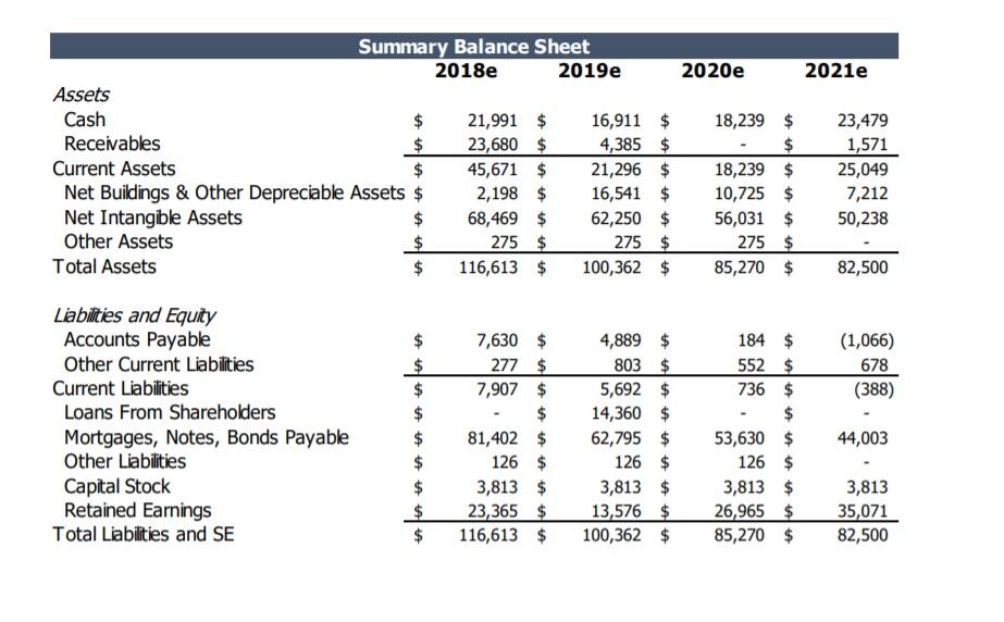 net working capital from balance sheet