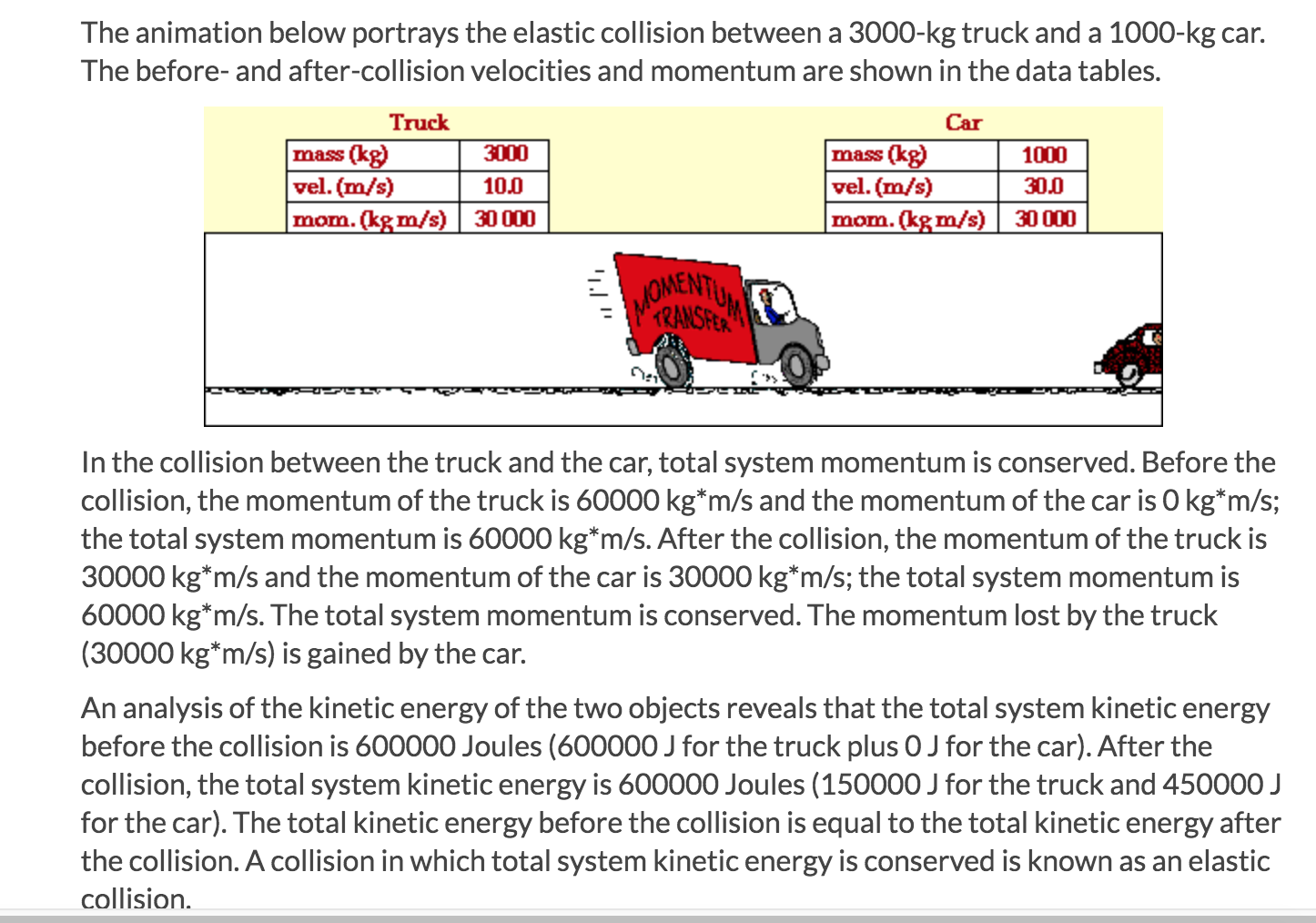 Solved Calculate The Velocity Of The System After The Col