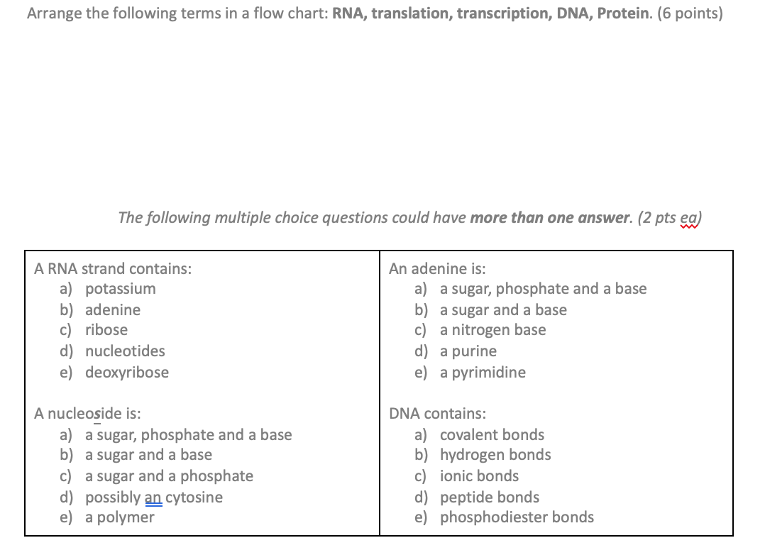 Solved: Arrange The Following Terms In A Flow Chart: RNA
