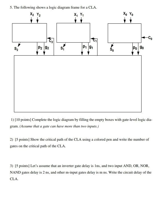 Solved 5 The Following Shows A Logic Diagram Frame For A Chegg Com