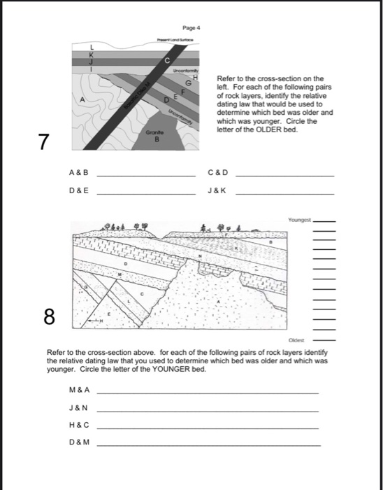 Solved: Unit 6 Relative Dating Worksheet Name: Period: 6 6 ...